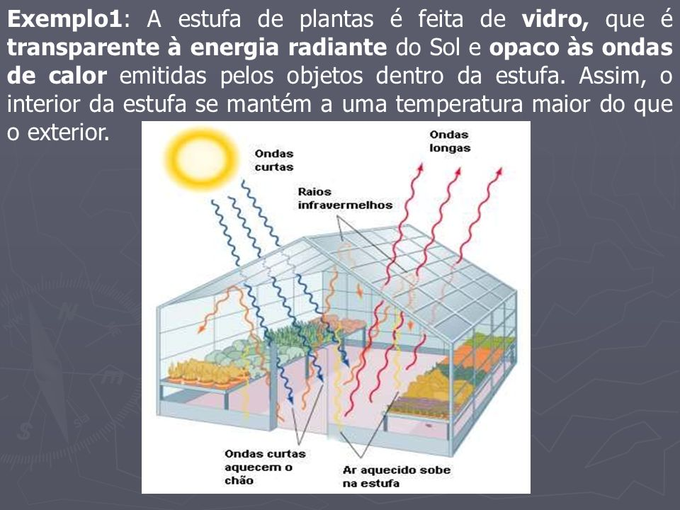 Exemplo1: A estufa de plantas é feita de vidro, que é transparente à energia radiante do Sol e opaco às ondas de calor emitidas pelos objetos dentro d