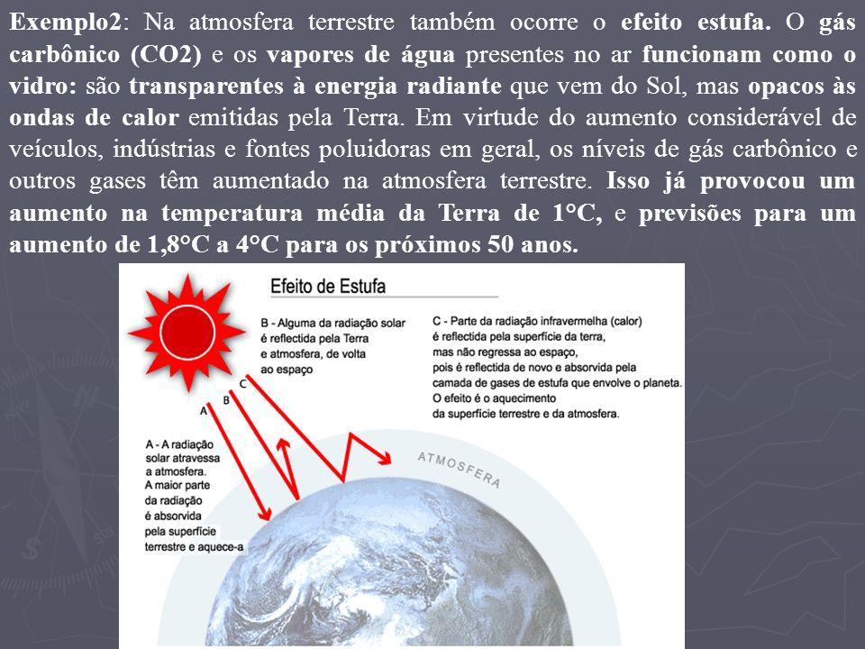 Exemplo2: Na atmosfera terrestre também ocorre o efeito estufa. O gás carbônico (CO2) e os vapores de água presentes no ar funcionam como o vidro: são