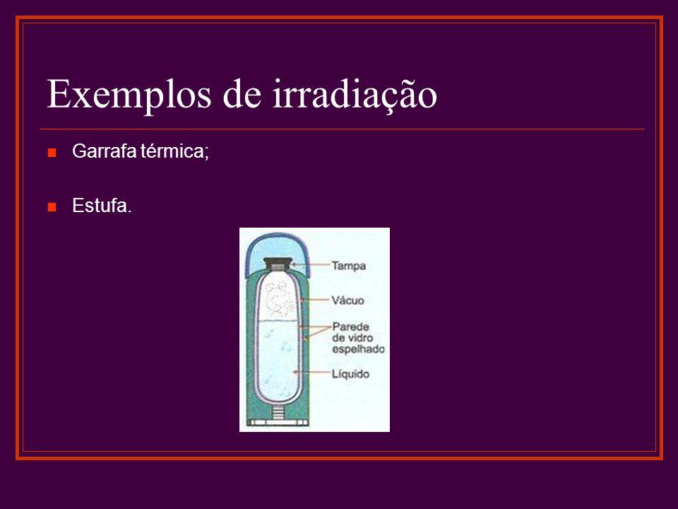 Exemplos de irradiação Garrafa térmica; Estufa.