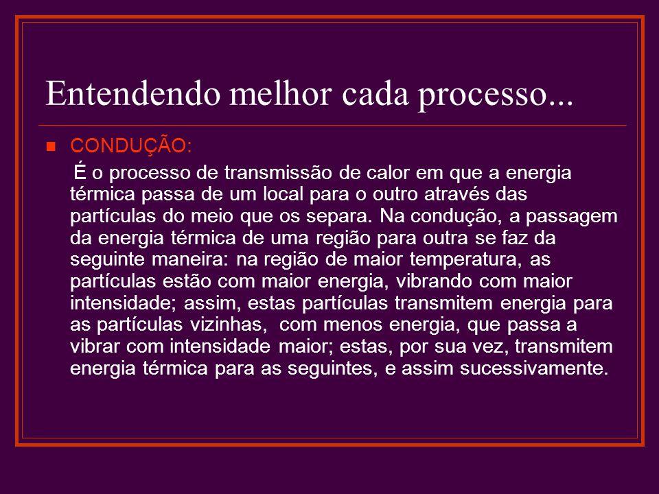 Entendendo melhor cada processo... CONDUÇÃO: É o processo de transmissão de calor em que a energia térmica passa de um local para o outro através das