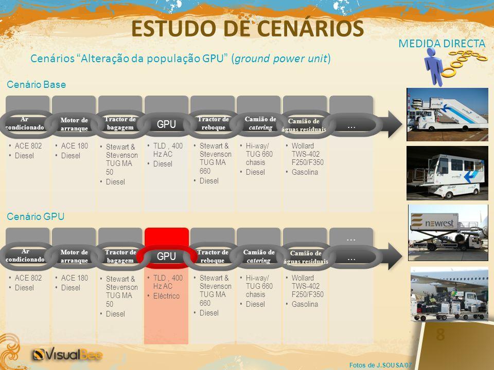 … … ACE 802 Diesel Motor de arranque Tractor de bagagem GPU Tractor de reboque Camião de catering Camião de águas residuais … ACE 180 Diesel Stewart &