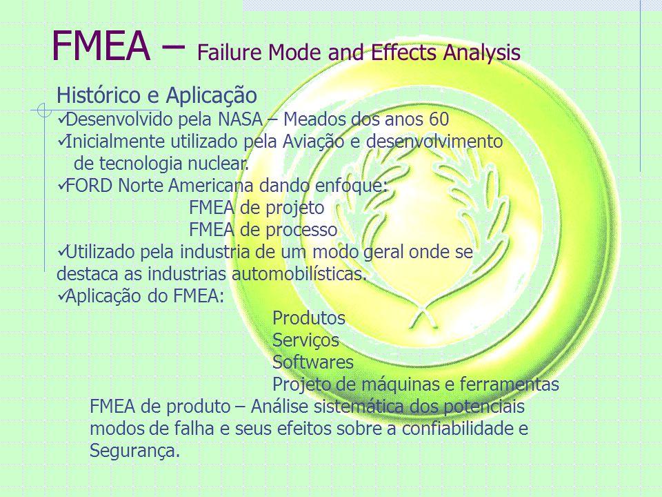 FMEA – Failure Mode and Effects Analysis Definição do assunto: O Coordenador e o Grupo de Trabalho devem definir objetivamente o título e o assunto do FMEA.