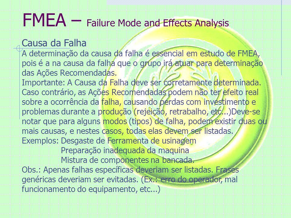FMEA – Failure Mode and Effects Analysis Causa da Falha A determinação da causa da falha é essencial em estudo de FMEA, pois é a na causa da falha que o grupo irá atuar para determinação das Ações Recomendadas.