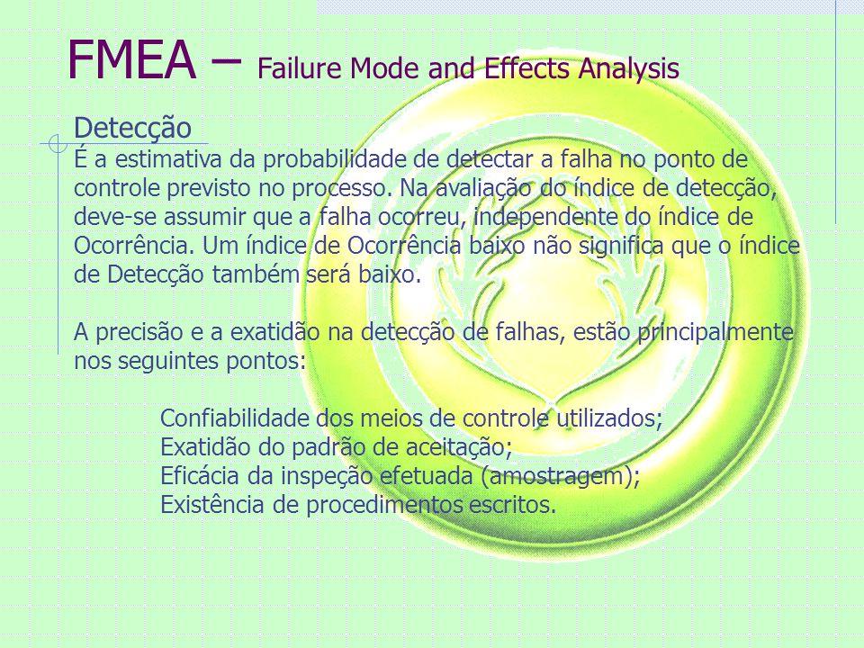 FMEA – Failure Mode and Effects Analysis Detecção É a estimativa da probabilidade de detectar a falha no ponto de controle previsto no processo.