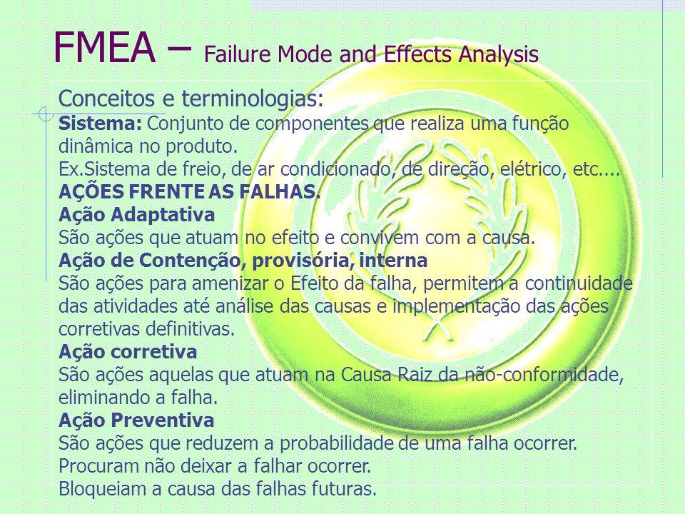 FMEA – Failure Mode and Effects Analysis Conceitos e terminologias: Sistema: Conjunto de componentes que realiza uma função dinâmica no produto.