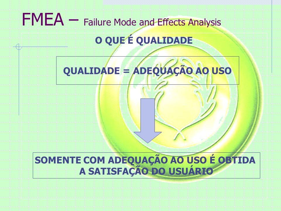 FMEA – Failure Mode and Effects Analysis O QUE É QUALIDADE QUALIDADE = ADEQUAÇÃO AO USO SOMENTE COM ADEQUAÇÃO AO USO É OBTIDA A SATISFAÇÃO DO USUÁRIO