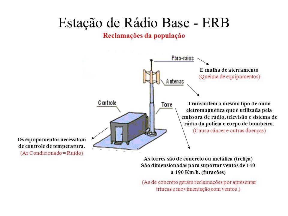 Torres em áreas urbanas A única forma de prestar o serviço celular é através da instalação de antenas de baixa potência distribuídas em diversos locais da cidade, onde se encontram as pessoas que vão utilizar o serviço.
