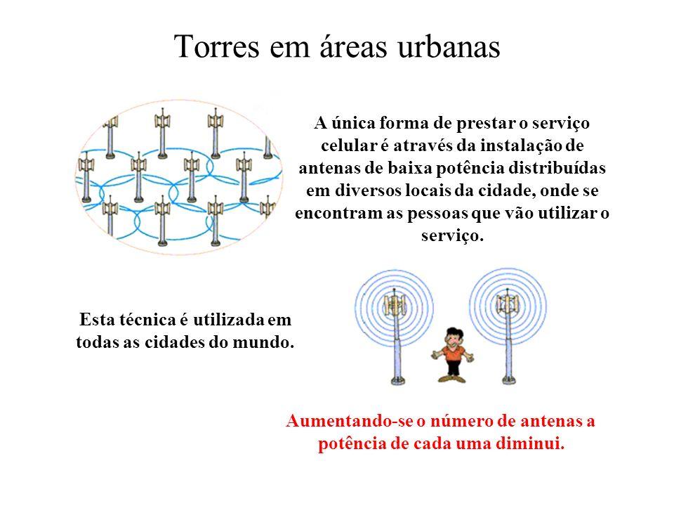 Radiação Eletromagnética Energia elétrica, eletromagnética, livre no espaço (ar).