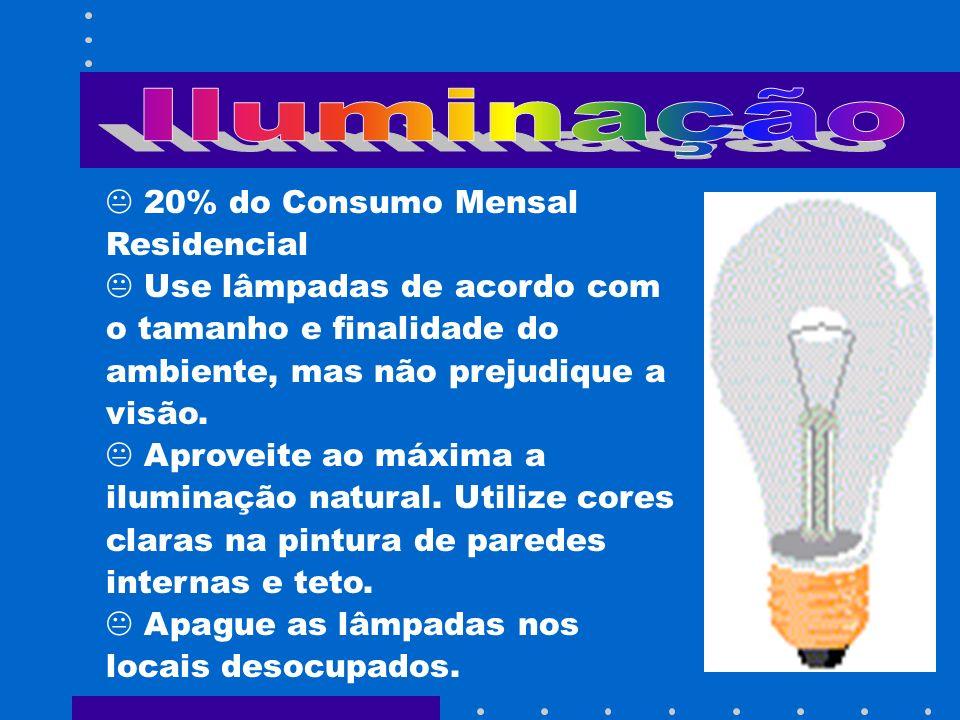 20% do Consumo Mensal Residencial Use lâmpadas de acordo com o tamanho e finalidade do ambiente, mas não prejudique a visão. Aproveite ao máxima a ilu