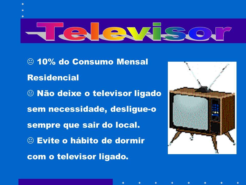 10% do Consumo Mensal Residencial Não deixe o televisor ligado sem necessidade, desligue-o sempre que sair do local. Evite o hábito de dormir com o te