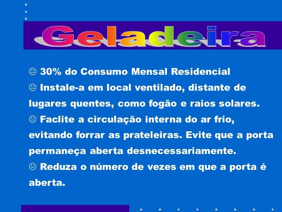 30% do Consumo Mensal Residencial Instale-a em local ventilado, distante de lugares quentes, como fogão e raios solares. Faclite a circulação interna