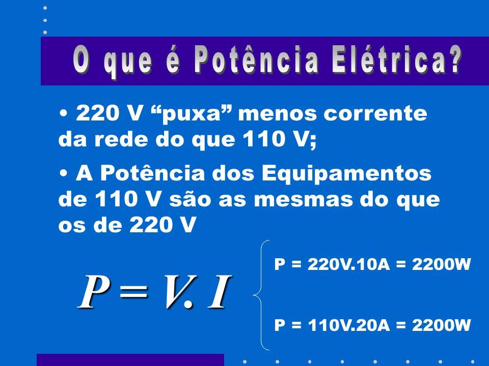 220 V puxa menos corrente da rede do que 110 V; A Potência dos Equipamentos de 110 V são as mesmas do que os de 220 V P = V. I P = 220V.10A = 2200W P