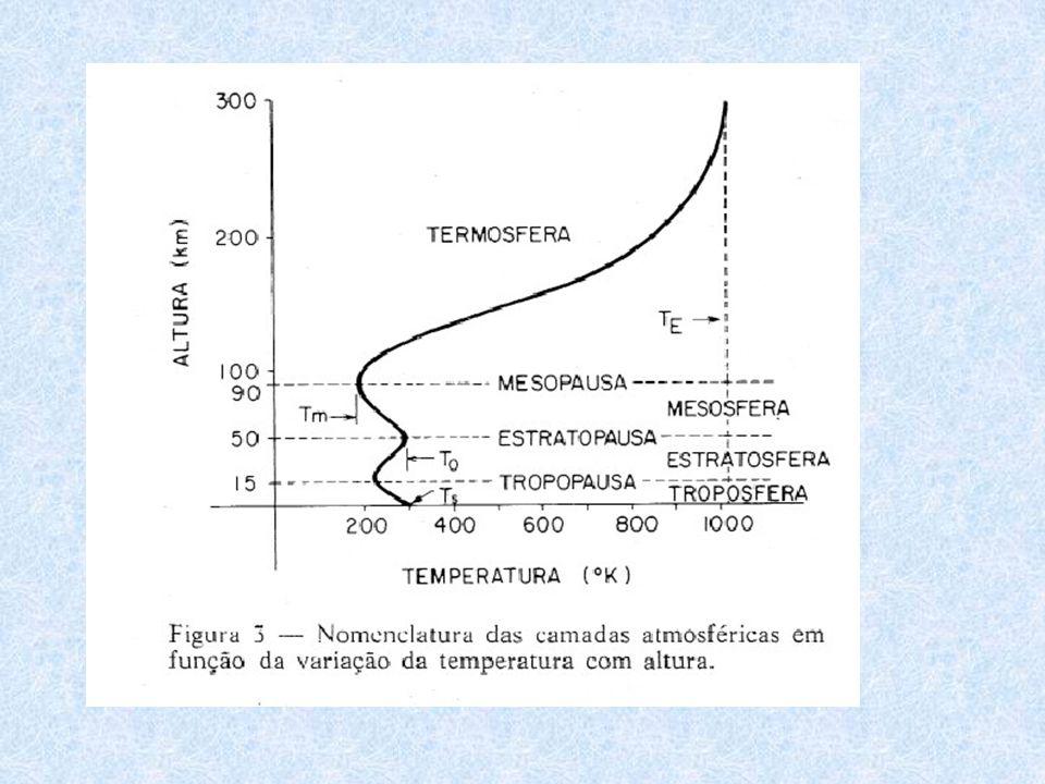 A camada natural de ozônio Ozo – do grego, cheiro, aroma Ozônio tem cheiro forte, penetrante e desagradável.