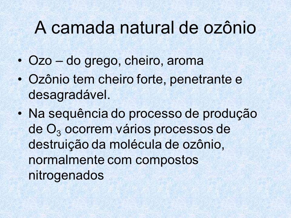 A camada natural de ozônio Ozo – do grego, cheiro, aroma Ozônio tem cheiro forte, penetrante e desagradável. Na sequência do processo de produção de O