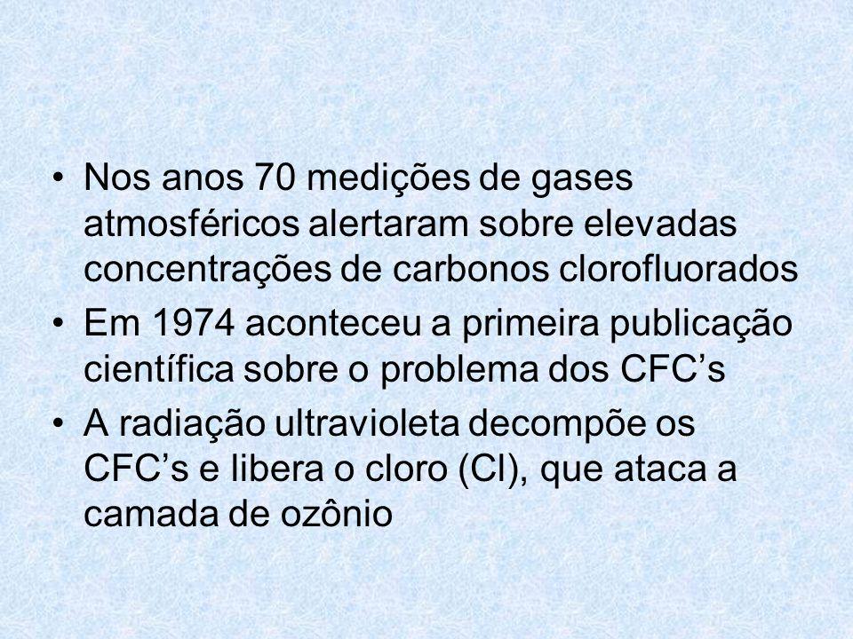 Nos anos 70 medições de gases atmosféricos alertaram sobre elevadas concentrações de carbonos clorofluorados Em 1974 aconteceu a primeira publicação c