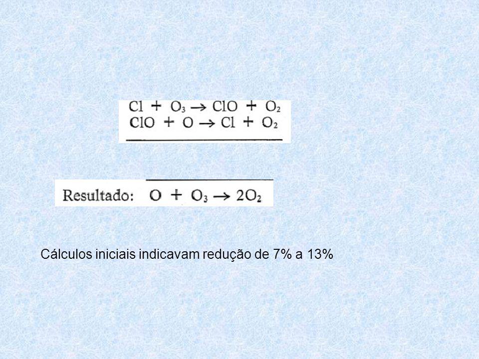 Na troposfera, as radiações UV são insuficientes para gerar O 3 a partir de O 2.