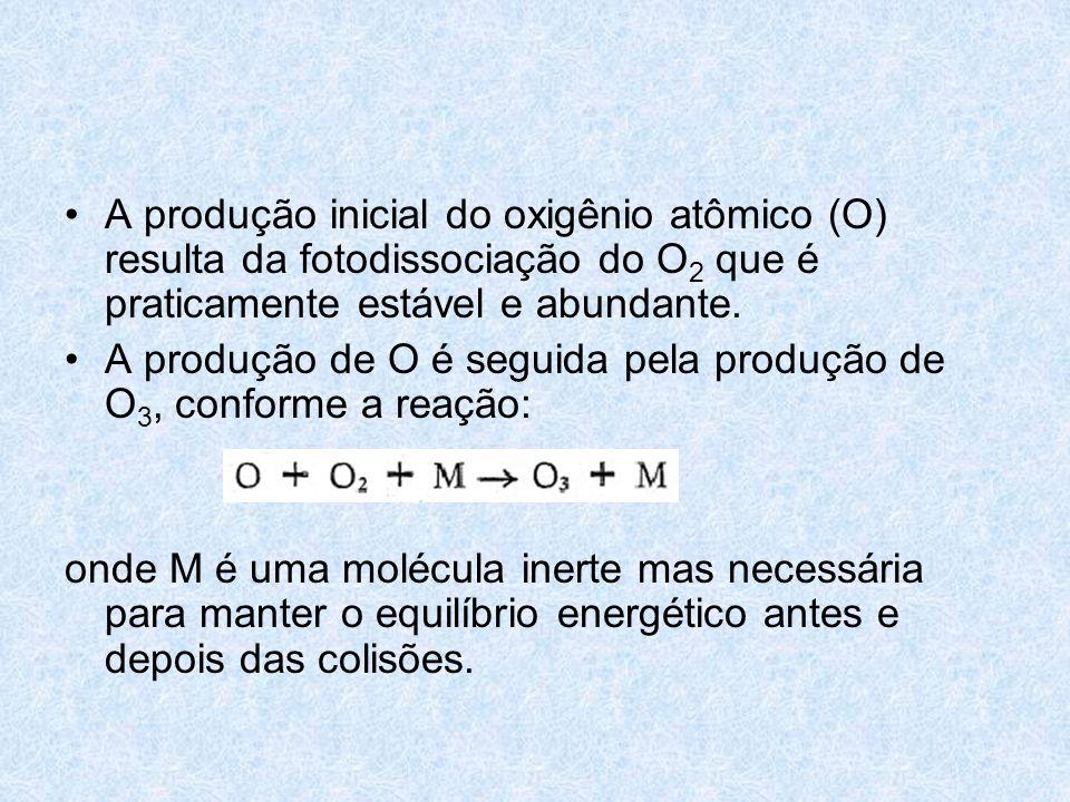 A produção inicial do oxigênio atômico (O) resulta da fotodissociação do O 2 que é praticamente estável e abundante. A produção de O é seguida pela pr