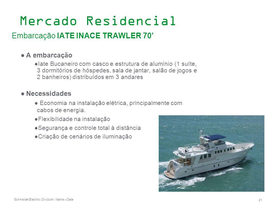 Schneider Electric 21 - Division - Name – Date Mercado Residencial Embarcação IATE INACE TRAWLER 70 A embarcação Iate Bucaneiro com casco e estrutura