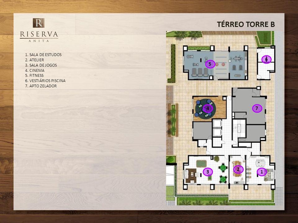 TÉRREO TORRE B 1. SALA DE ESTUDOS 2. ATELIER 3. SALA DE JOGOS 4. CINEMA 5. FITNESS 6. VESTIÁRIOS PISCINA 7. APTO ZELADOR 1 4 2 3 5 7 6