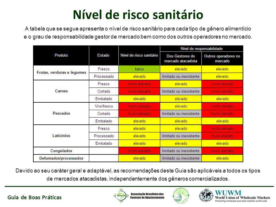 Guia de Boas Práticas Nível de risco sanitário A tabela que se segue apresenta o nível de risco sanitário para cada tipo de gênero alimentício e o gra