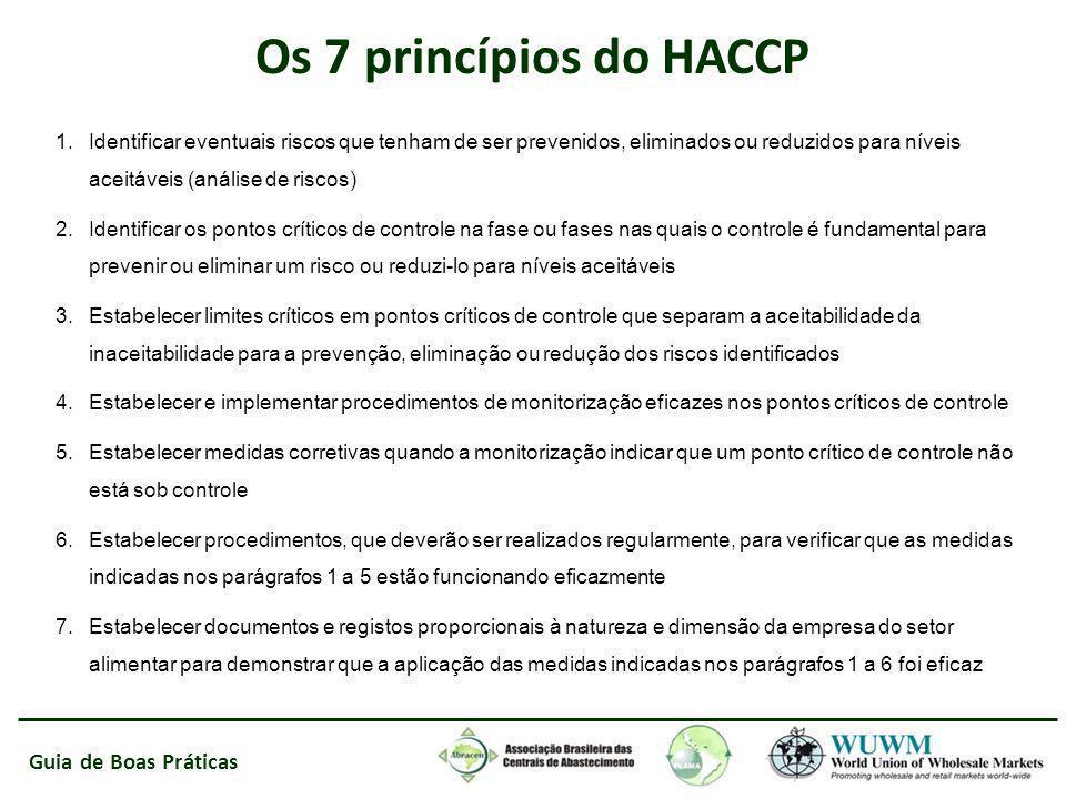 Guia de Boas Práticas Os 7 princípios do HACCP 1.Identificar eventuais riscos que tenham de ser prevenidos, eliminados ou reduzidos para níveis aceitá