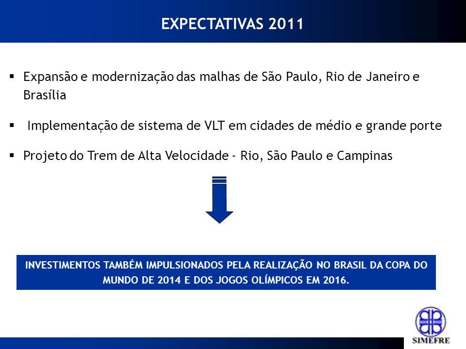 Expansão e modernização das malhas de São Paulo, Rio de Janeiro e Brasília Implementação de sistema de VLT em cidades de médio e grande porte Projeto
