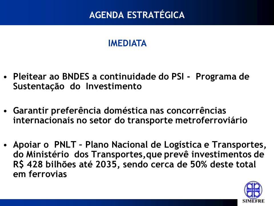 AGENDA ESTRATÉGICA Pleitear ao BNDES a continuidade do PSI - Programa de Sustentação do Investimento Garantir preferência doméstica nas concorrências