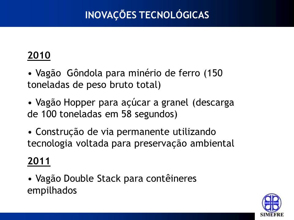 2010 Vagão Gôndola para minério de ferro (150 toneladas de peso bruto total) Vagão Hopper para açúcar a granel (descarga de 100 toneladas em 58 segund