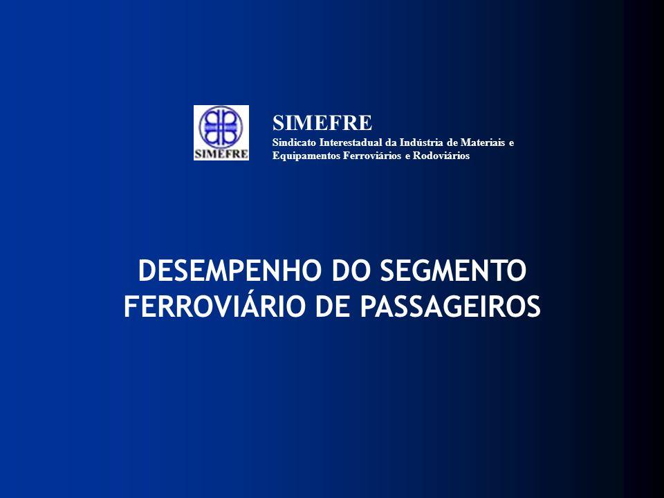 DESEMPENHO DO SEGMENTO FERROVIÁRIO DE PASSAGEIROS SIMEFRE Sindicato Interestadual da Indústria de Materiais e Equipamentos Ferroviários e Rodoviários