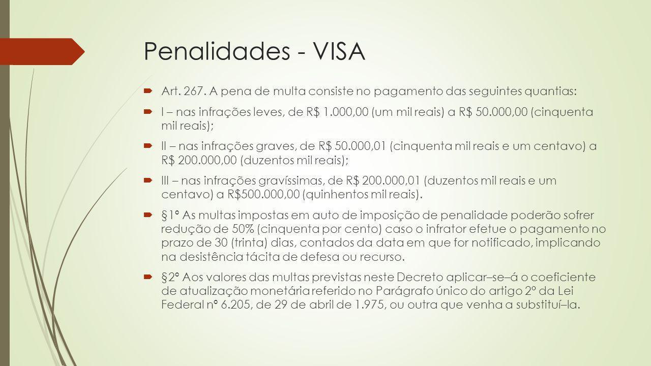 Penalidades - VISA Art. 267. A pena de multa consiste no pagamento das seguintes quantias: I – nas infrações leves, de R$ 1.000,00 (um mil reais) a R$