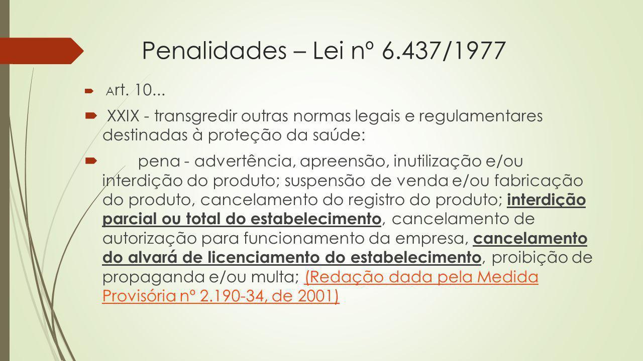 Penalidades – Lei nº 6.437/1977 A rt. 10... XXIX - transgredir outras normas legais e regulamentares destinadas à proteção da saúde: pena - advertênci