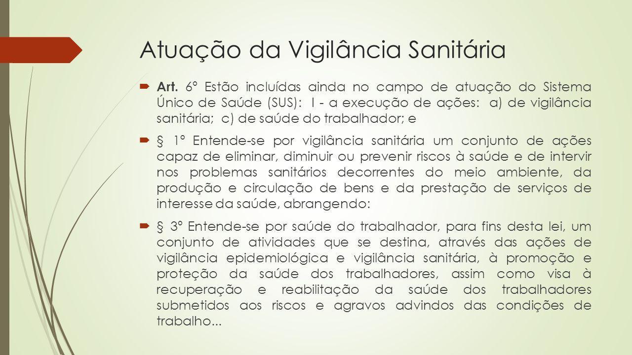 Atuação da Vigilância Sanitária Art. 6º Estão incluídas ainda no campo de atuação do Sistema Único de Saúde (SUS): I - a execução de ações: a) de vigi