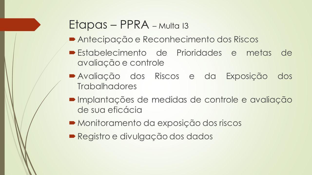 Etapas – PPRA – Multa I3 Antecipação e Reconhecimento dos Riscos Estabelecimento de Prioridades e metas de avaliação e controle Avaliação dos Riscos e