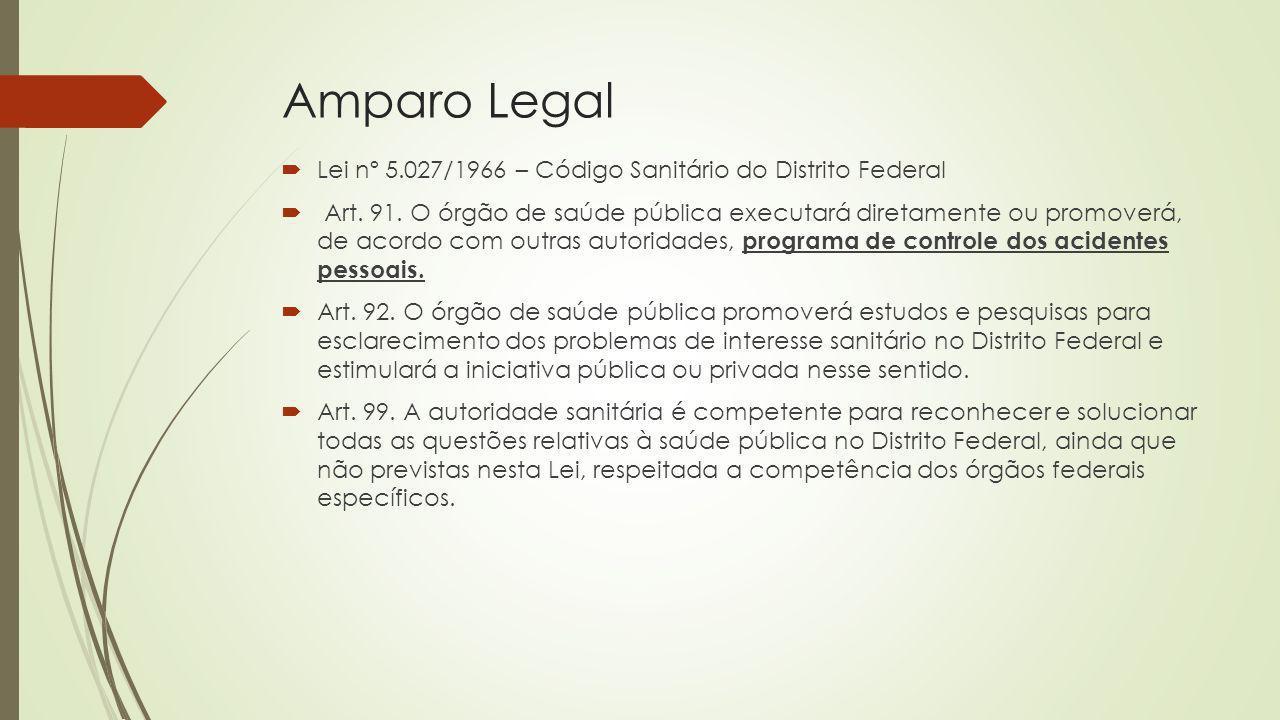 Amparo Legal Lei nº 5.027/1966 – Código Sanitário do Distrito Federal Art. 91. O órgão de saúde pública executará diretamente ou promoverá, de acordo