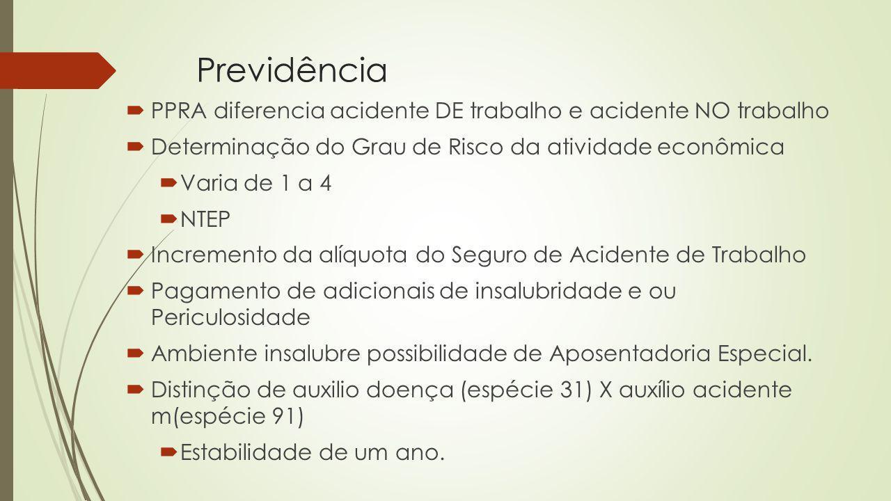 Previdência PPRA diferencia acidente DE trabalho e acidente NO trabalho Determinação do Grau de Risco da atividade econômica Varia de 1 a 4 NTEP Incre