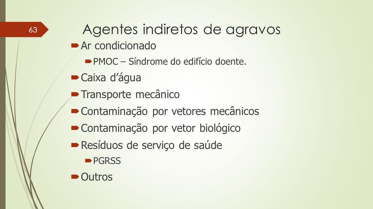 63 Agentes indiretos de agravos Ar condicionado PMOC – Síndrome do edifício doente. Caixa dágua Transporte mecânico Contaminação por vetores mecânicos