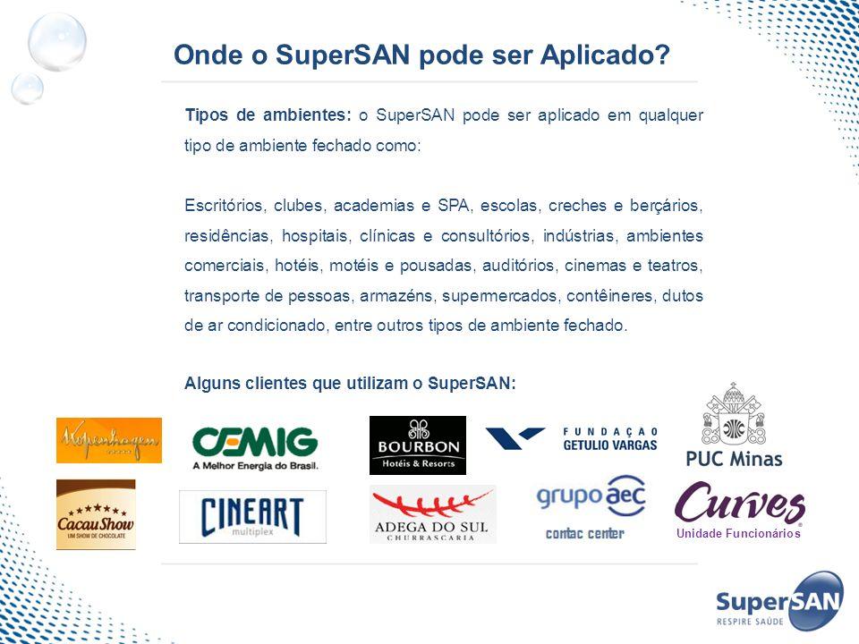 Onde o SuperSAN pode ser Aplicado? Tipos de ambientes: o SuperSAN pode ser aplicado em qualquer tipo de ambiente fechado como: Escritórios, clubes, ac