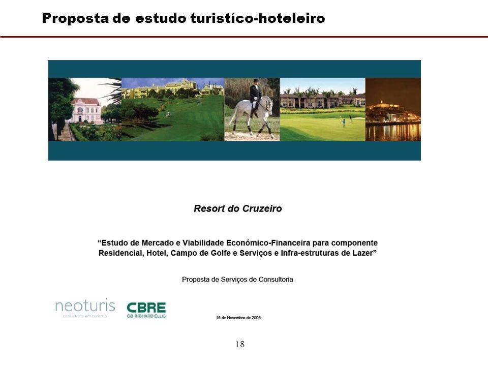 18 Proposta de estudo turistíco-hoteleiro