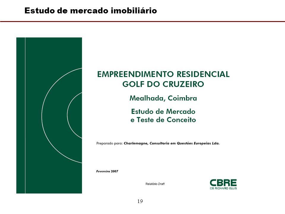 19 Estudo de mercado imobiliário