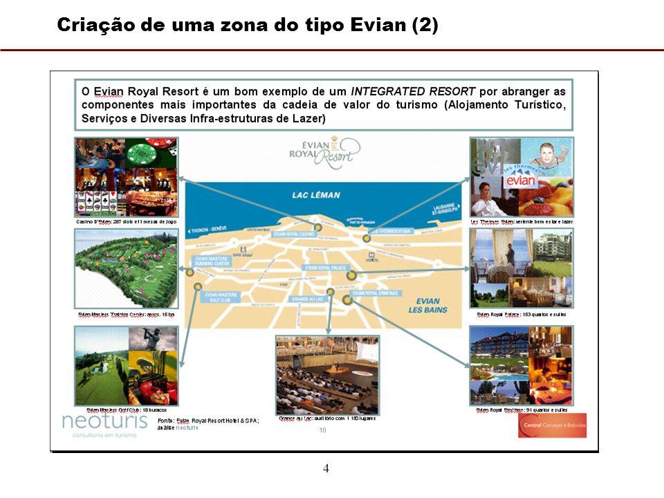 4 Criação de uma zona do tipo Evian (2)