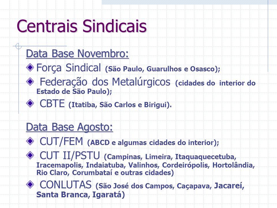 Centrais Sindicais Data Base Novembro: Força Sindical (São Paulo, Guarulhos e Osasco); Federação dos Metalúrgicos (cidades do interior do Estado de Sã