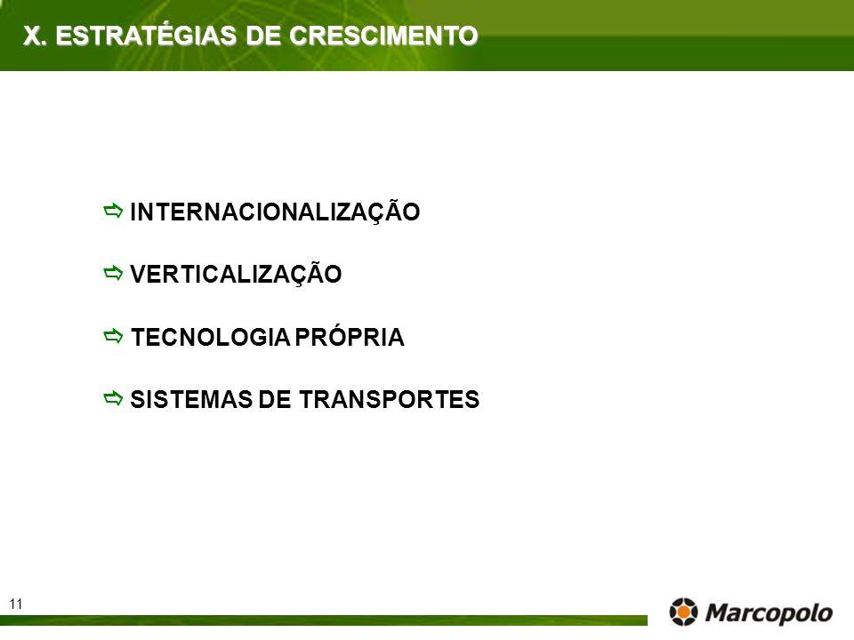 X. ESTRATÉGIAS DE CRESCIMENTO INTERNACIONALIZAÇÃO VERTICALIZAÇÃO TECNOLOGIA PRÓPRIA SISTEMAS DE TRANSPORTES 11
