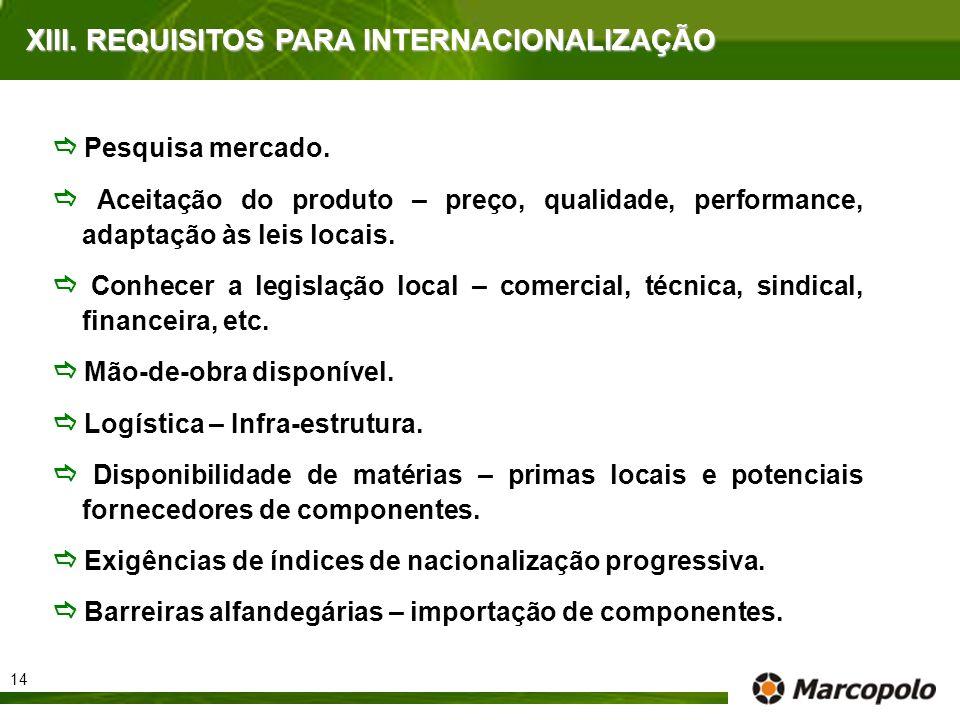 XIII. REQUISITOS PARA INTERNACIONALIZAÇÃO Pesquisa mercado. Aceitação do produto – preço, qualidade, performance, adaptação às leis locais. Conhecer a