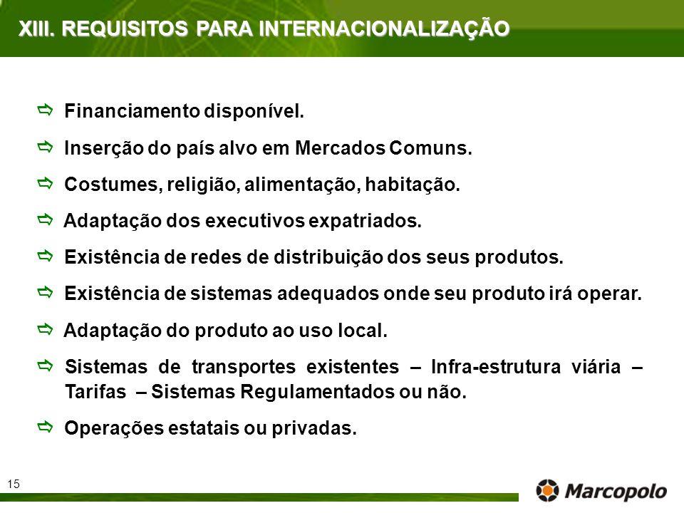 XIII. REQUISITOS PARA INTERNACIONALIZAÇÃO Financiamento disponível. Inserção do país alvo em Mercados Comuns. Costumes, religião, alimentação, habitaç