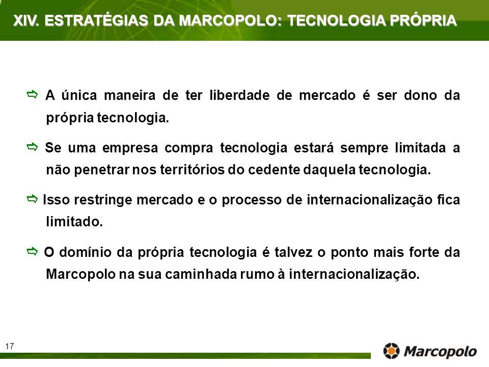 XIV. ESTRATÉGIAS DA MARCOPOLO: TECNOLOGIA PRÓPRIA A única maneira de ter liberdade de mercado é ser dono da própria tecnologia. Se uma empresa compra