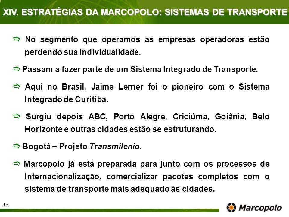XIV. ESTRATÉGIAS DA MARCOPOLO: SISTEMAS DE TRANSPORTE No segmento que operamos as empresas operadoras estão perdendo sua individualidade. Passam a faz