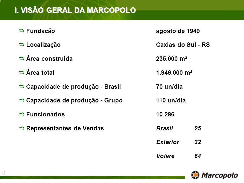 Fundaçãoagosto de 1949 LocalizaçãoCaxias do Sul - RS Área construída235.000 m² Área total 1.949.000 m² Capacidade de produção - Brasil70 un/dia Capaci
