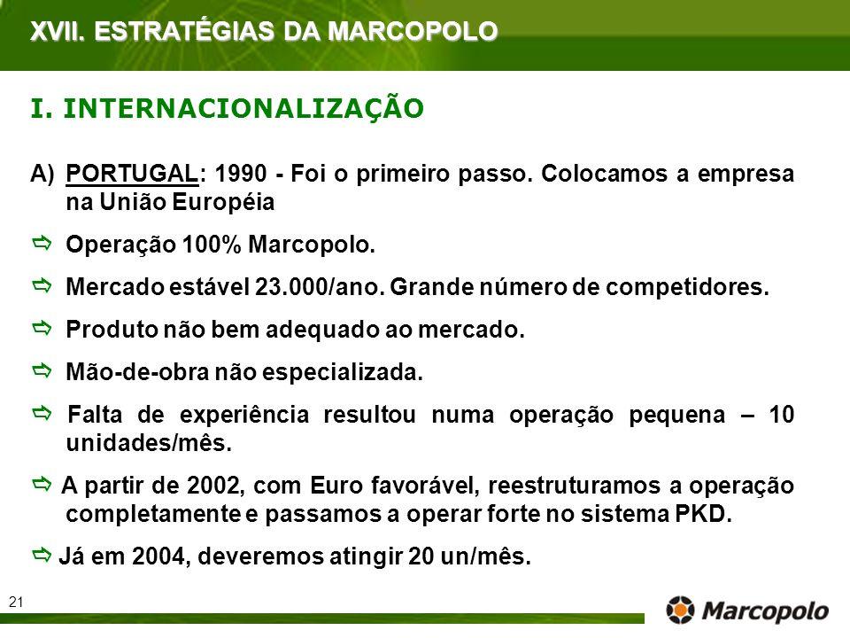 XVII. ESTRATÉGIAS DA MARCOPOLO I. INTERNACIONALIZAÇÃO A)PORTUGAL: 1990 - Foi o primeiro passo. Colocamos a empresa na União Européia Operação 100% Mar