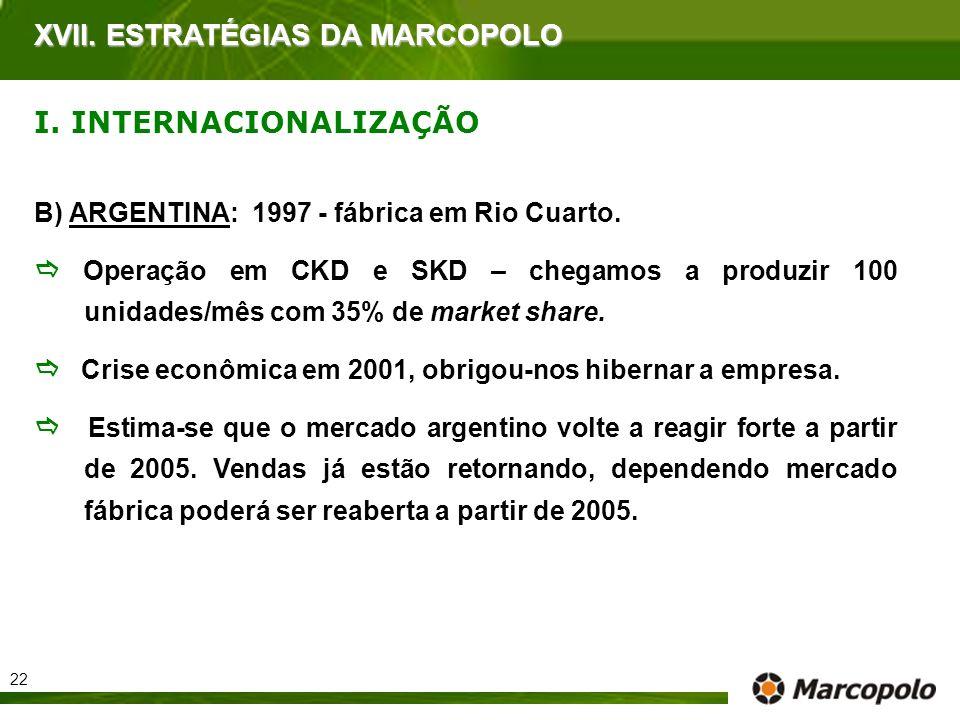 B) ARGENTINA: 1997 - fábrica em Rio Cuarto. Operação em CKD e SKD – chegamos a produzir 100 unidades/mês com 35% de market share. Crise econômica em 2