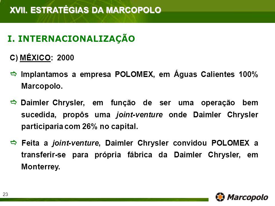 XVII. ESTRATÉGIAS DA MARCOPOLO I. INTERNACIONALIZAÇÃO C) MÉXICO: 2000 Implantamos a empresa POLOMEX, em Águas Calientes 100% Marcopolo. Daimler Chrysl